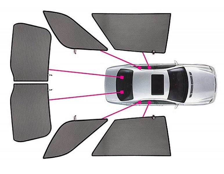Kvalitetni senčniki za avto